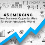 45 Emerging New Business Opportunities for Post-Pandemic World