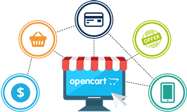 OpenCart Data Entry Service