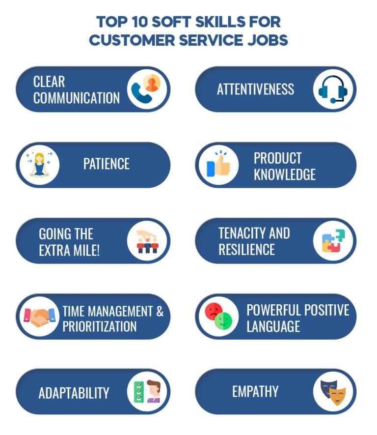 Customer Support Job Skills