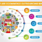 What are Ecommerce Outsourcing Benefits?