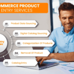 E-Commerce Product Data Entry Services - Everything That It Offers