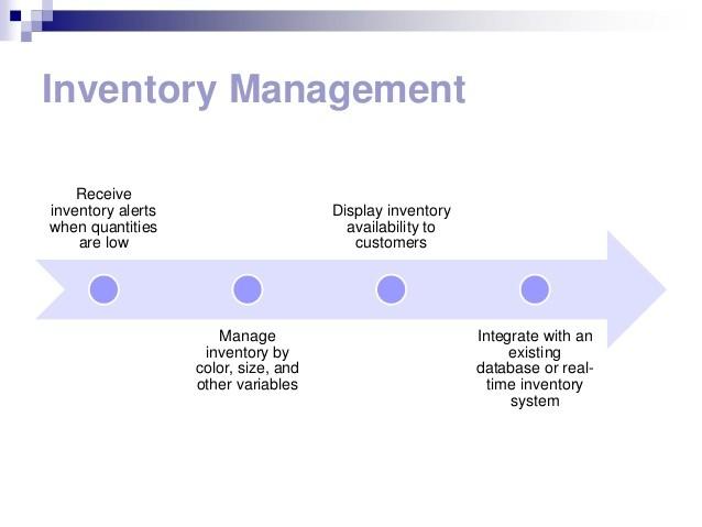 Yahoo Inventory Management