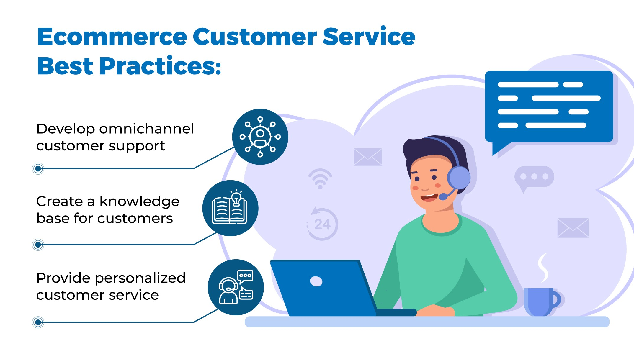 eCommerce Customer Support Best Practices