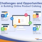 Challenges and Opportunities in Building Online Product Catalog